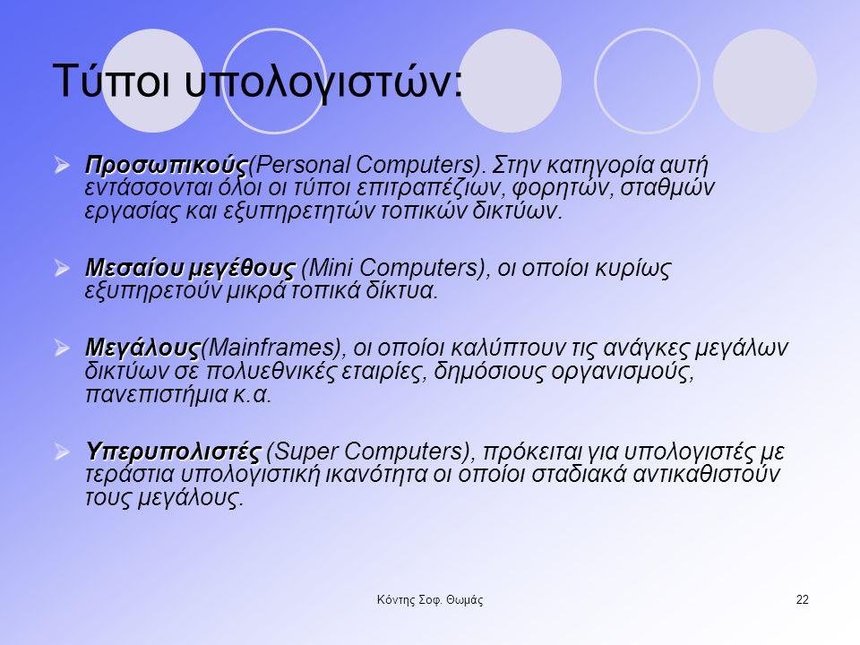 Τύποι υπολογιστών:
