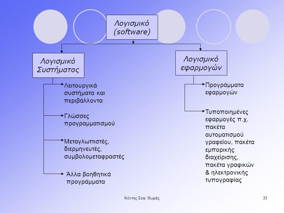 Λειτουργικά συστήματα και περιβάλλοντα