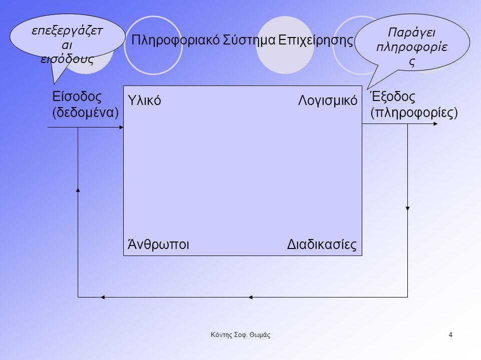 Πληροφοριακό Σύστημα Επιχείρησης