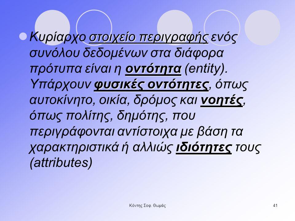Κυρίαρχο στοιχείο περιγραφής ενός συνόλου δεδομένων στα διάφορα πρότυπα είναι η οντότητα (entity). Υπάρχουν φυσικές οντότητες, όπως αυτοκίνητο, οικία, δρόμος και νοητές, όπως πολίτης, δημότης, που περιγράφονται αντίστοιχα με βάση τα χαρακτηριστικά ή αλλιώς ιδιότητες τους (attributes)