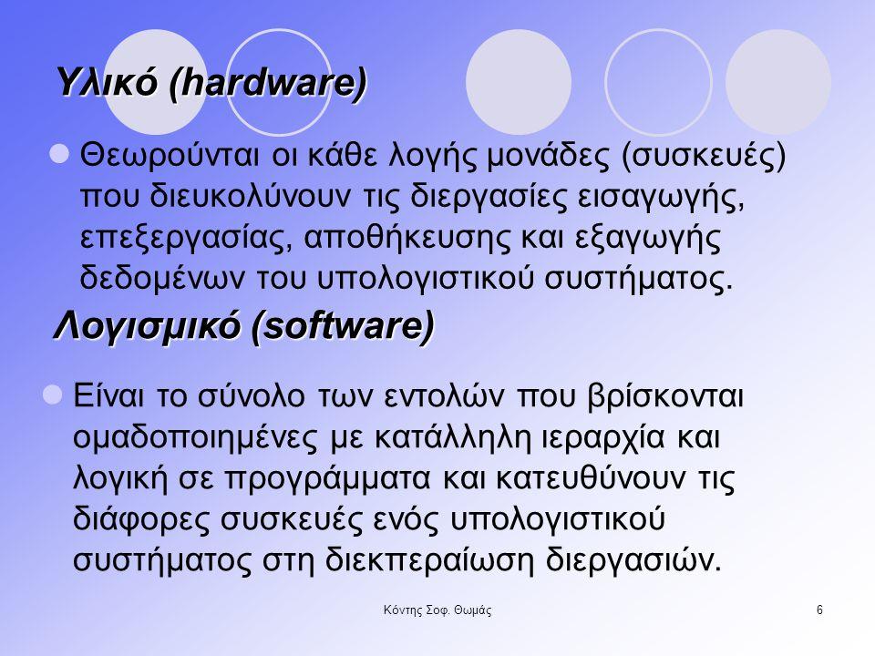 Υλικό (hardware) Λογισμικό (software)