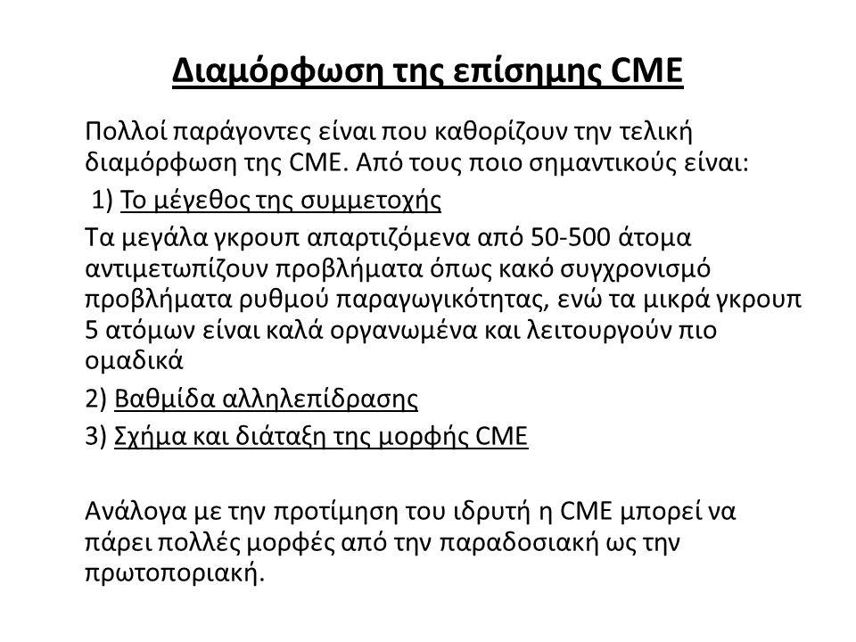 Διαμόρφωση της επίσημης CME