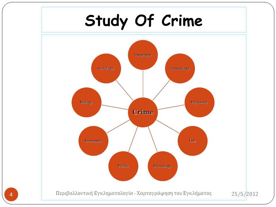 Study Of Crime Crime. Geography. Criminology. Psychiatry. Law. Psychology. Politic. Economics.