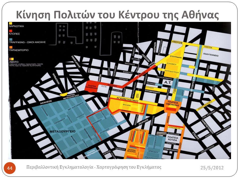 Κίνηση Πολιτών του Κέντρου της Αθήνας