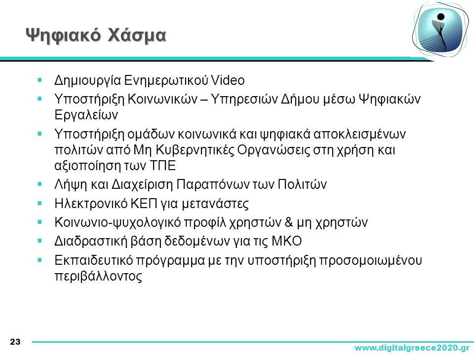 Ψηφιακό Χάσμα Δημιουργία Ενημερωτικού Video