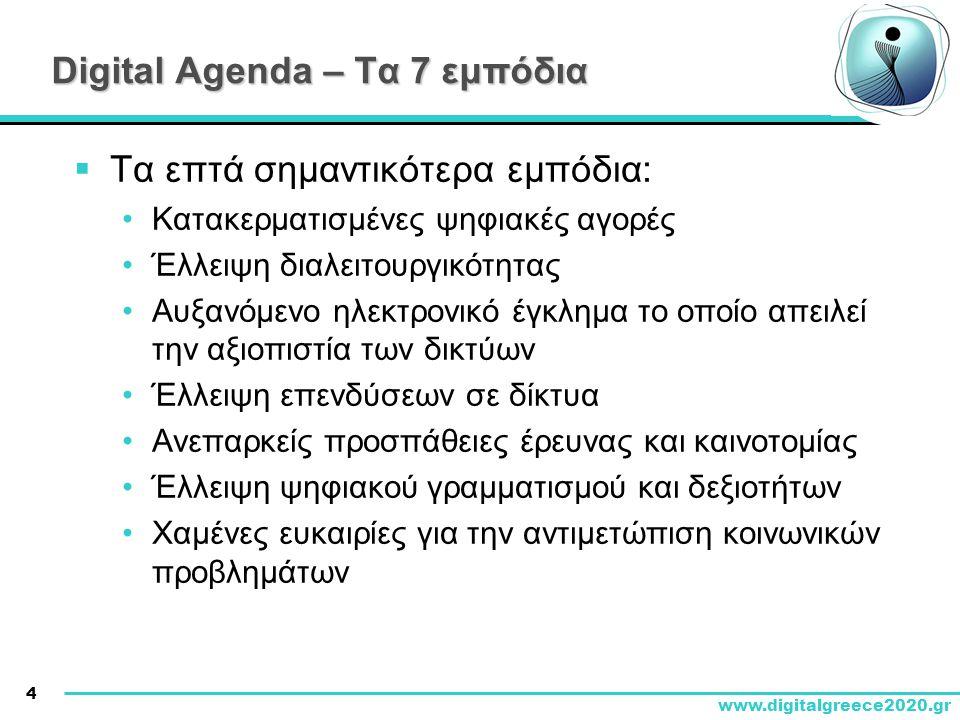 Digital Agenda – Τα 7 εμπόδια
