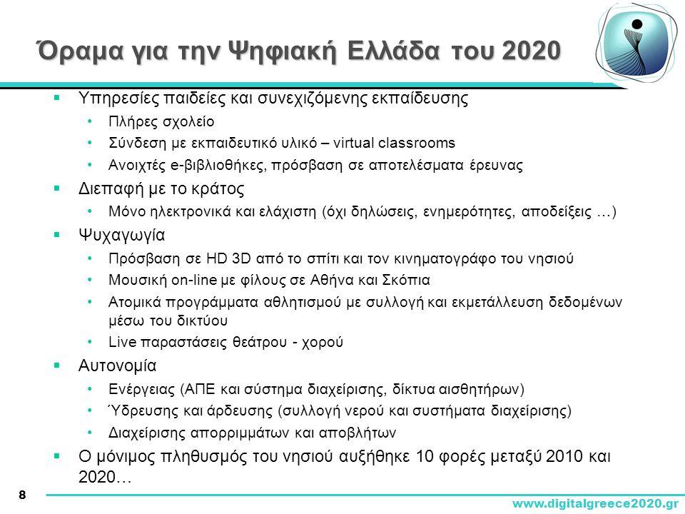 Όραμα για την Ψηφιακή Ελλάδα του 2020