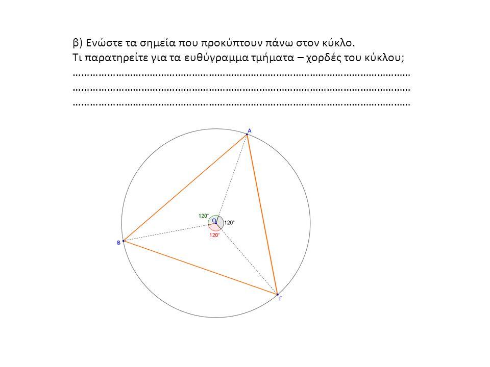 β) Ενώστε τα σημεία που προκύπτουν πάνω στον κύκλο.