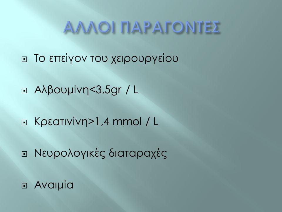 ΑΛΛΟΙ ΠΑΡΑΓΟΝΤΕΣ Το επείγον του χειρουργείου Αλβουμίνη<3,5gr / L