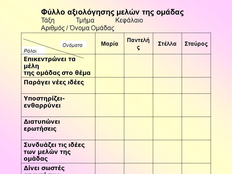Φύλλο αξιολόγησης μελών της ομάδας