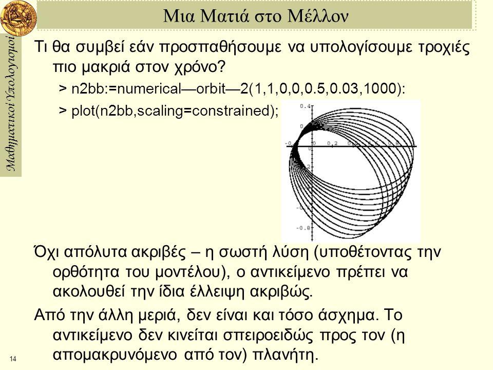 Μια Ματιά στο Μέλλον Τι θα συμβεί εάν προσπαθήσουμε να υπολογίσουμε τροχιές πιο μακριά στον χρόνο > n2bb:=numerical—orbit—2(1,1,0,0,0.5,0.03,1000):