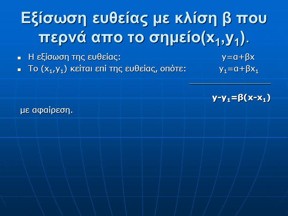Εξίσωση ευθείας με κλίση β που περνά απο το σημείο(x1,y1).