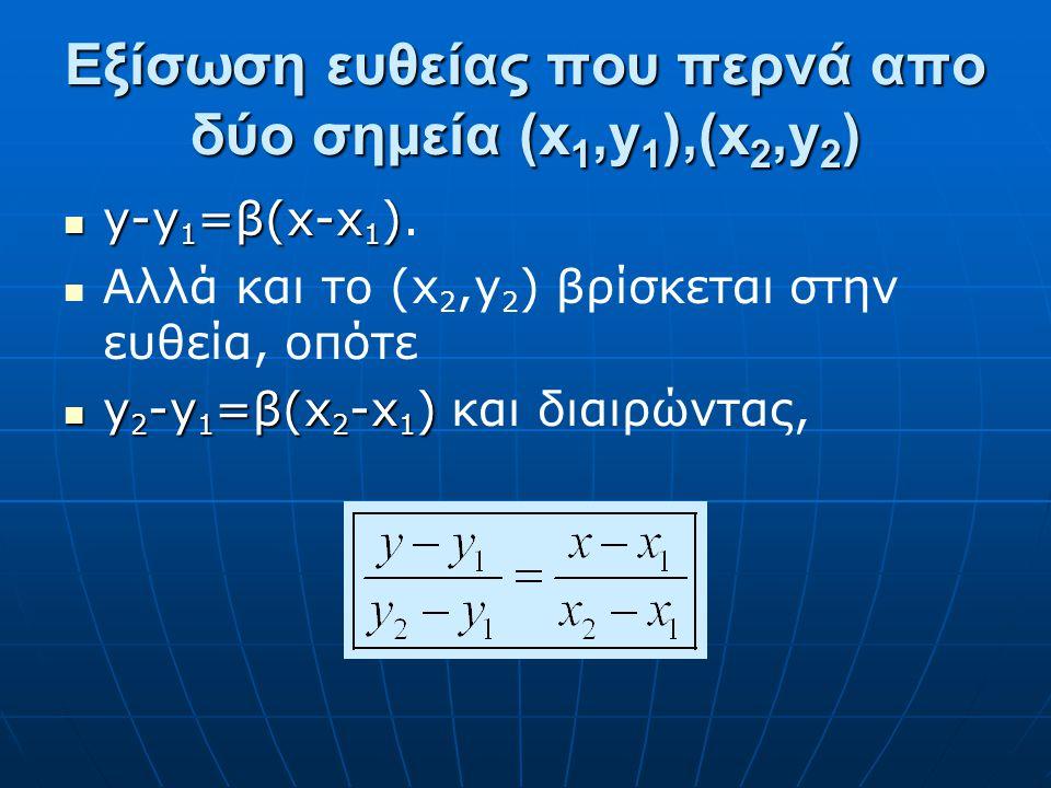 Εξίσωση ευθείας που περνά απο δύο σημεία (x1,y1),(x2,y2)