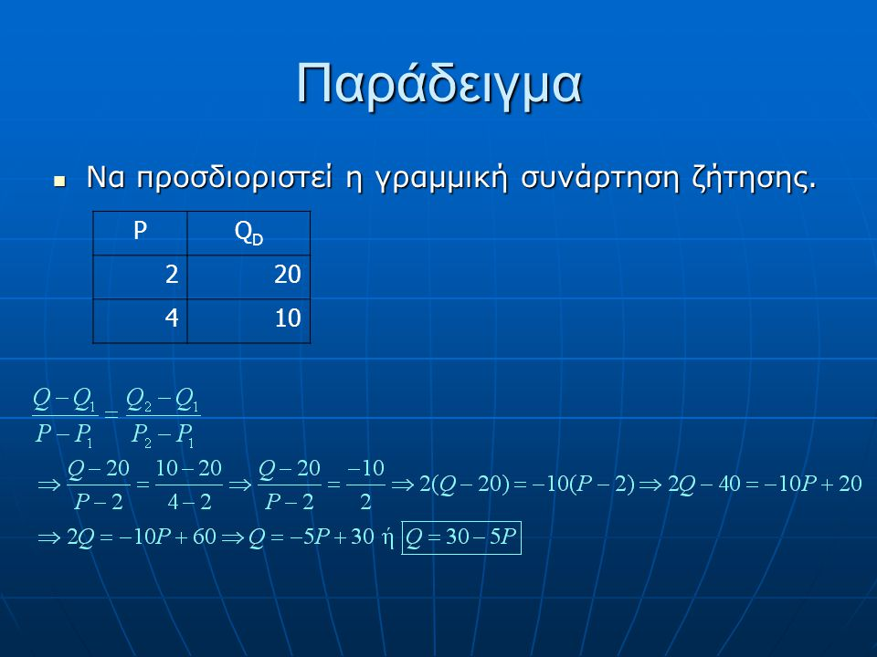 Παράδειγμα Να προσδιοριστεί η γραμμική συνάρτηση ζήτησης. P QD 2 20 4