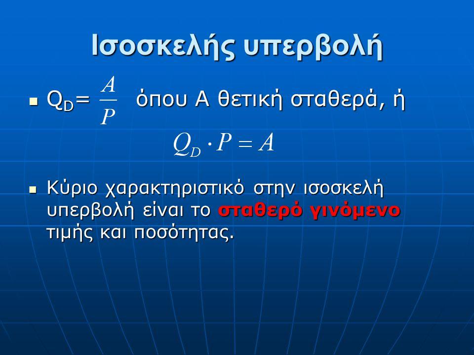 Ισοσκελής υπερβολή QD= όπου Α θετική σταθερά, ή