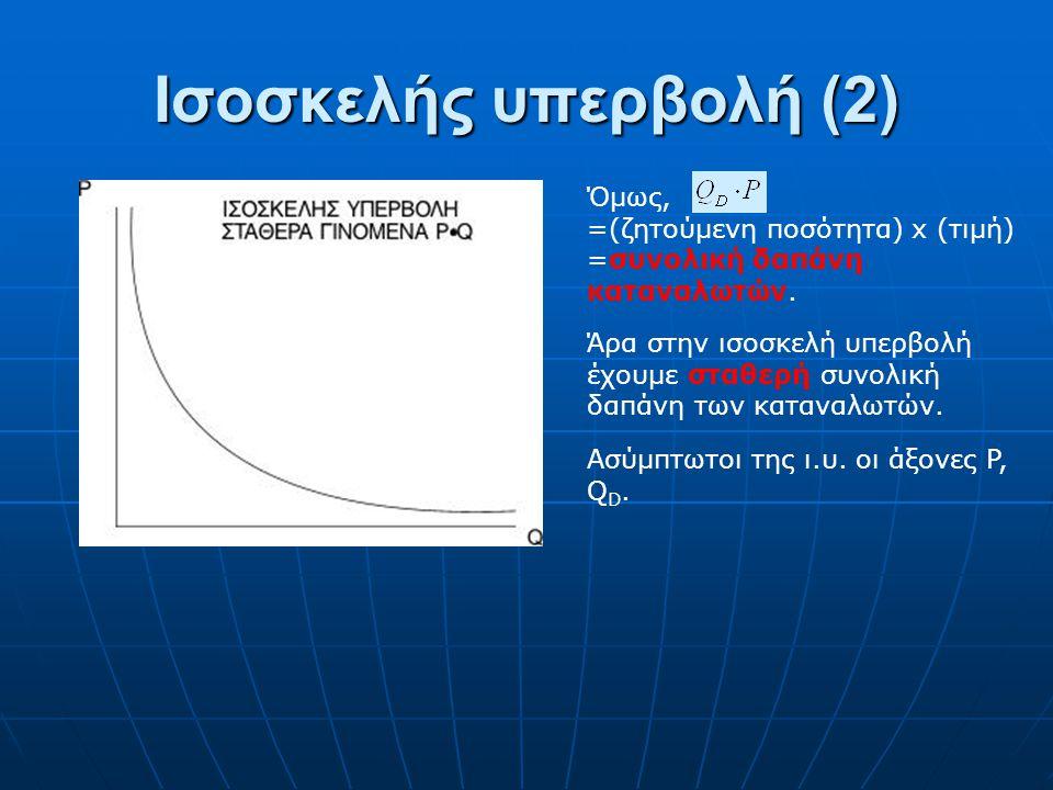 Ισοσκελής υπερβολή (2) Όμως, =(ζητούμενη ποσότητα) x (τιμή)