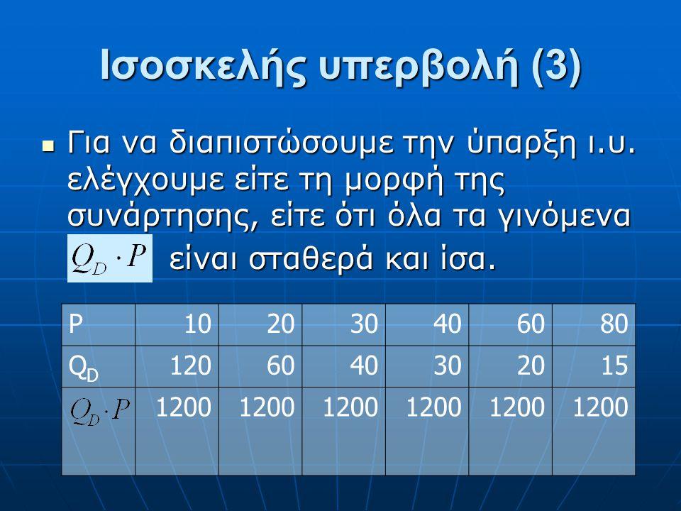 Ισοσκελής υπερβολή (3) Για να διαπιστώσουμε την ύπαρξη ι.υ. ελέγχουμε είτε τη μορφή της συνάρτησης, είτε ότι όλα τα γινόμενα.
