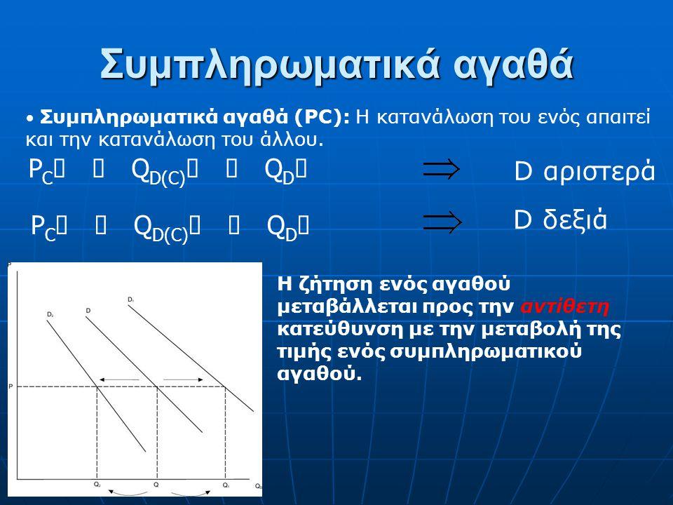 Συμπληρωματικά αγαθά PCá à QD(C)â à QDâ D αριστερά D δεξιά