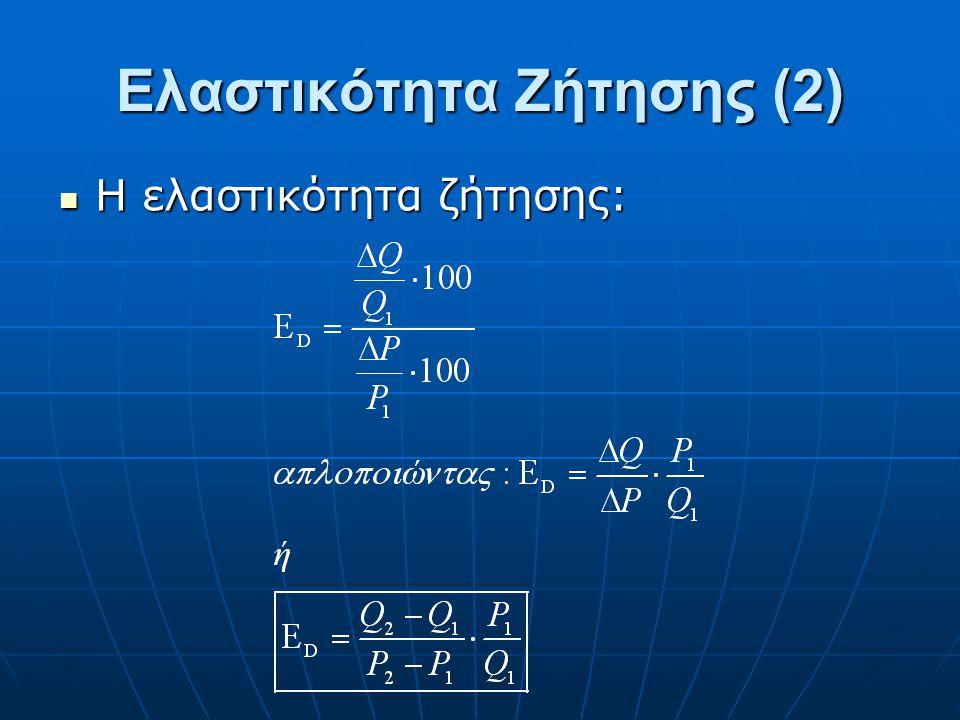 Ελαστικότητα Ζήτησης (2)
