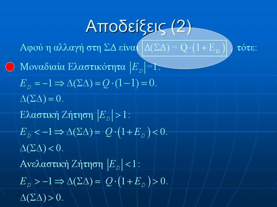 Αποδείξεις (2)