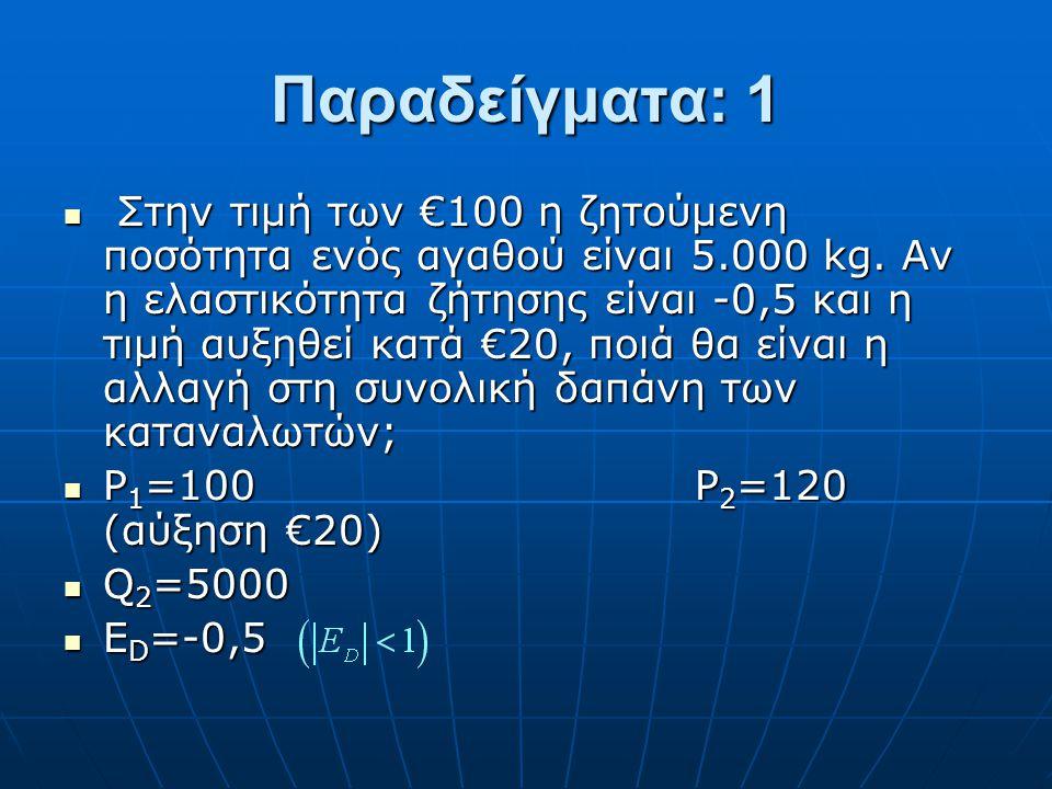 Παραδείγματα: 1