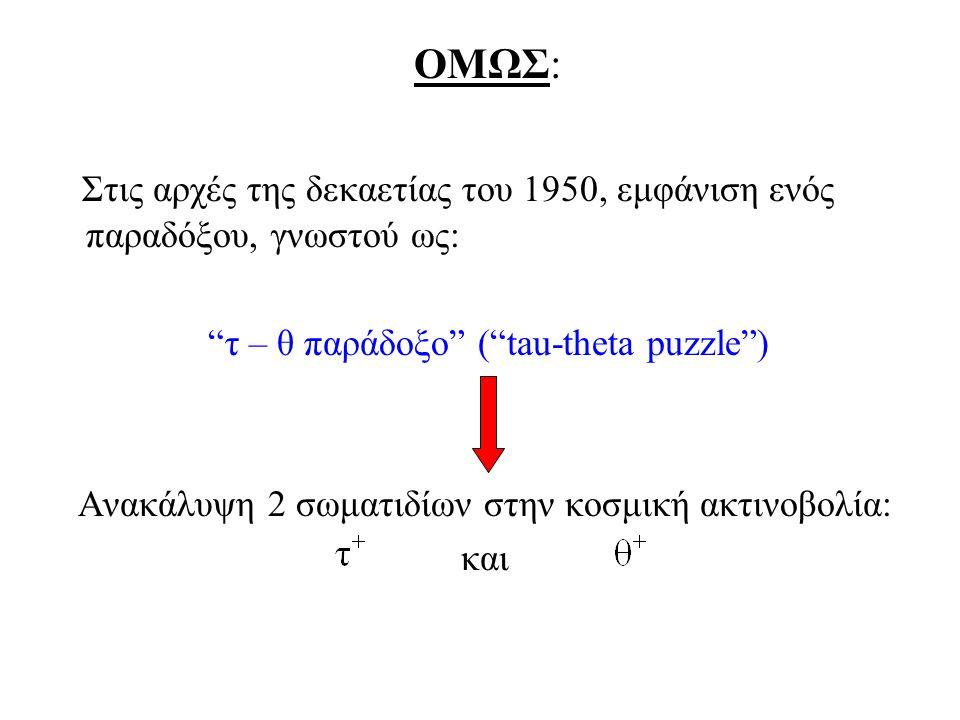 τ – θ παράδοξο ( tau-theta puzzle )