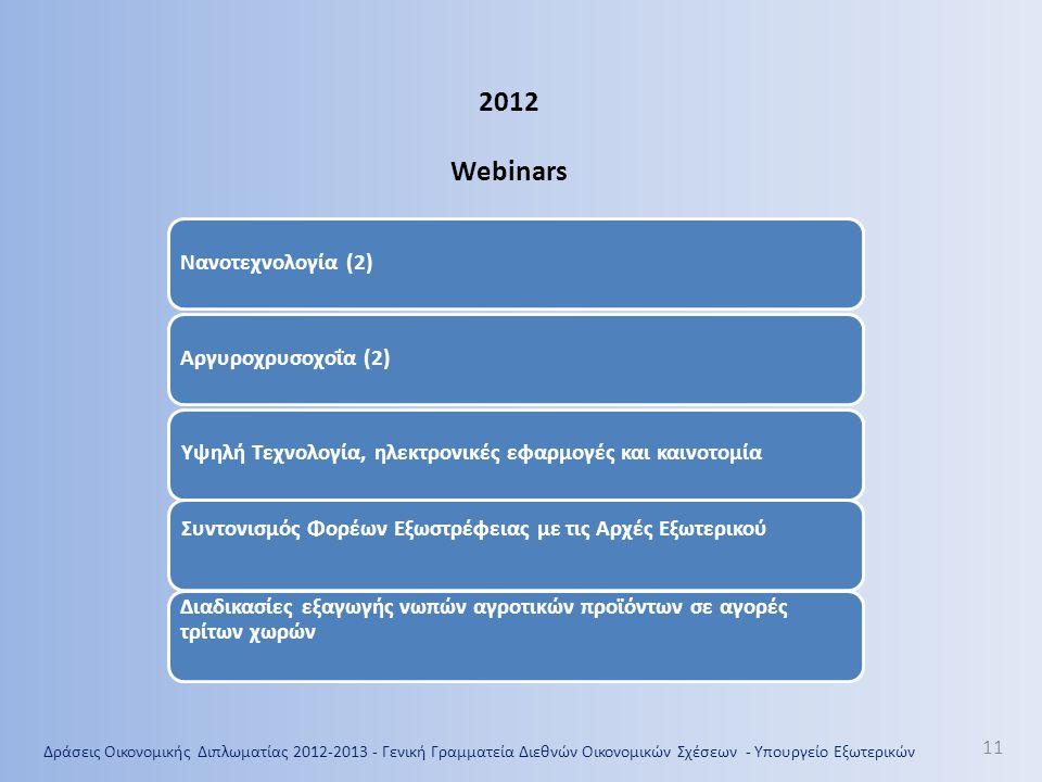 2012 Webinars Νανοτεχνολογία (2) Αργυροχρυσοχοΐα (2)