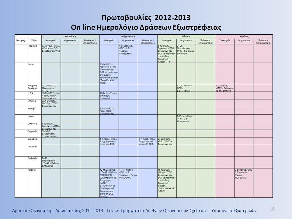 Πρωτοβουλίες 2012-2013 On line Ημερολόγιο Δράσεων Εξωστρέφειας