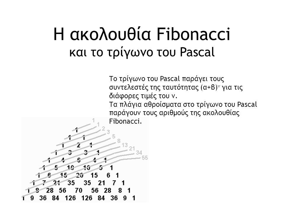 Η ακολουθία Fibonacci και το τρίγωνο του Pascal