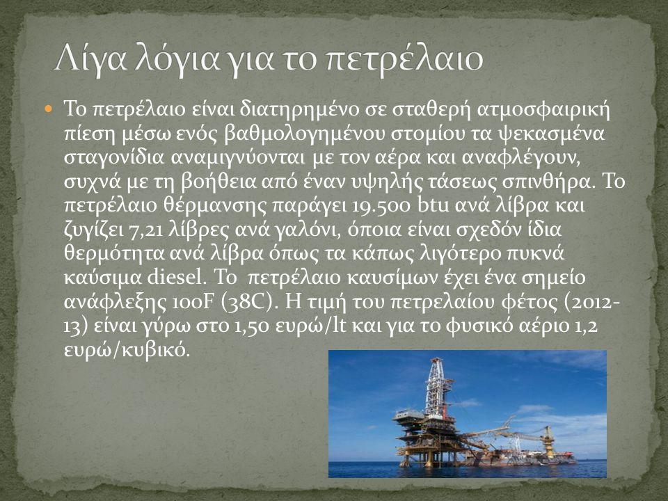 Λίγα λόγια για το πετρέλαιο