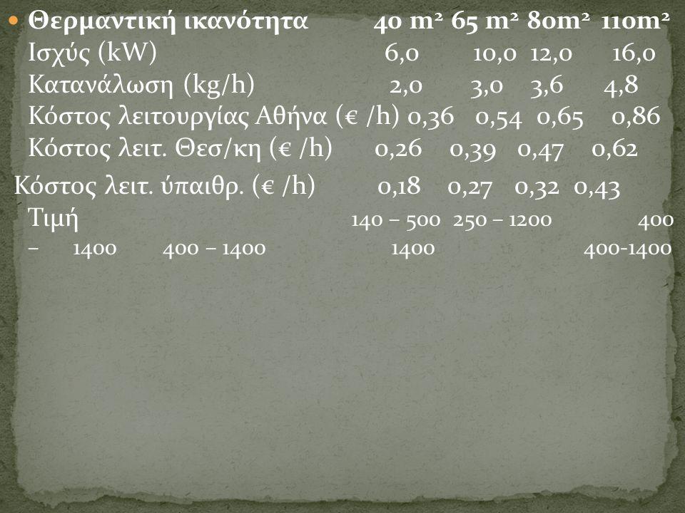 Θερμαντική ικανότητα 40 m2 65 m2 80m2 110m2 Ισχύς (kW) 6,0 10,0 12,0 16,ο Κατανάλωση (kg/h) 2,0 3,0 3,6 4,8 Κόστος λειτουργίας Αθήνα (€ /h) 0,36 0,54 0,65 0,86 Κόστος λειτ. Θεσ/κη (€ /h) 0,26 0,39 0,47 0,62