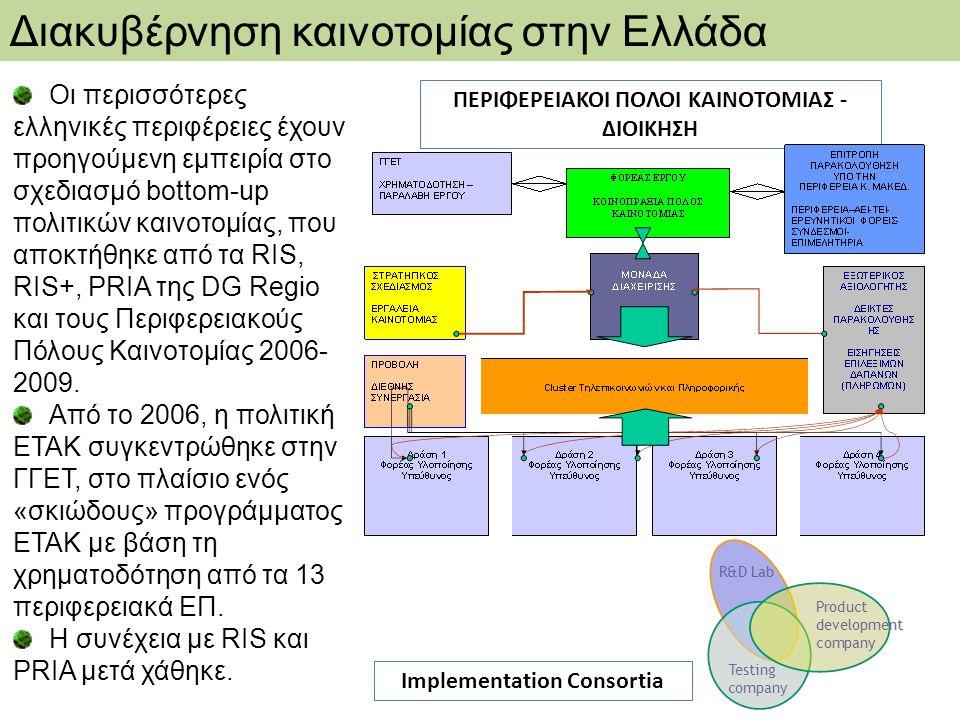 ΠΕΡΙΦΕΡΕΙΑΚΟΙ ΠΟΛΟΙ ΚΑΙΝΟΤΟΜΙΑΣ - ΔΙΟΙΚΗΣΗ Implementation Consortia