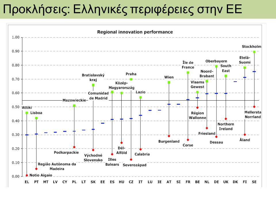 Προκλήσεις: Ελληνικές περιφέρειες στην ΕΕ