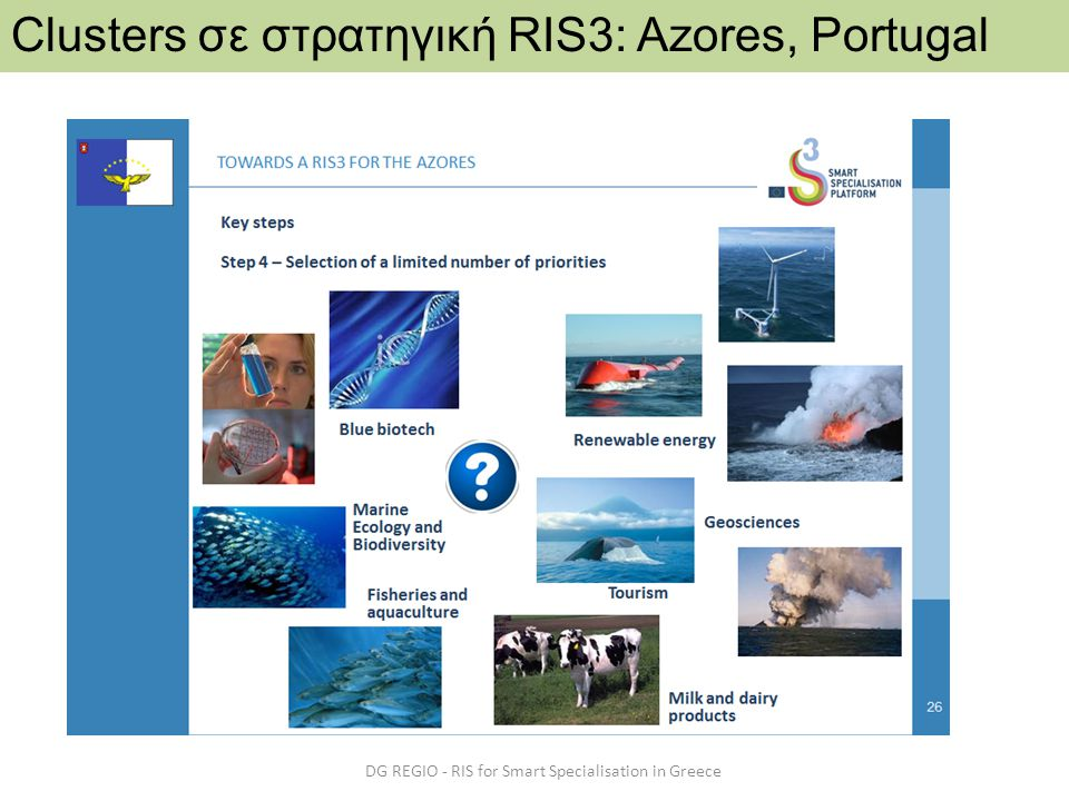 DG REGIO - RIS for Smart Specialisation in Greece
