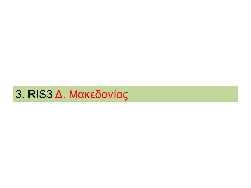 3. RIS3 Δ. Μακεδονίας