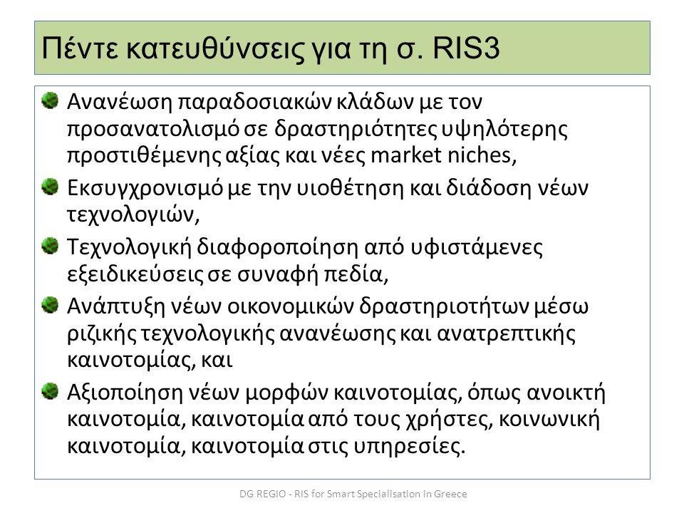 Πέντε κατευθύνσεις για τη σ. RIS3
