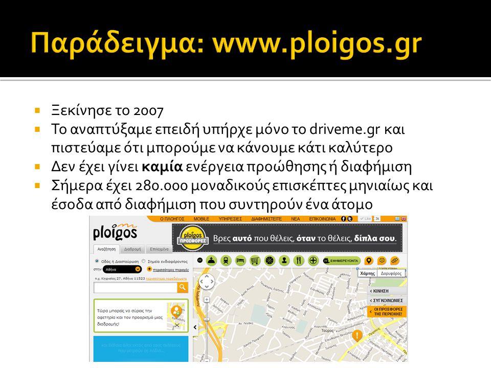 Παράδειγμα: www.ploigos.gr