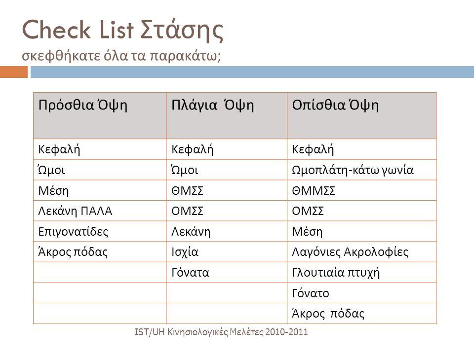 Check List Στάσης σκεφθήκατε όλα τα παρακάτω;