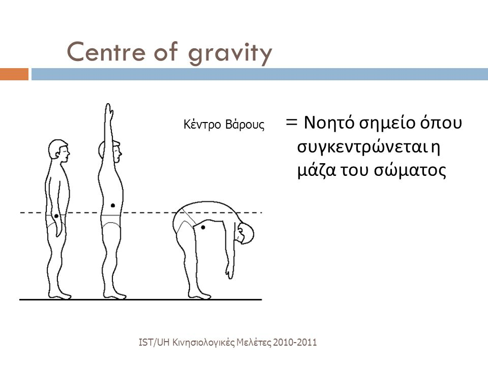 Centre of gravity = Νοητό σημείο όπου συγκεντρώνεται η μάζα του σώματος.