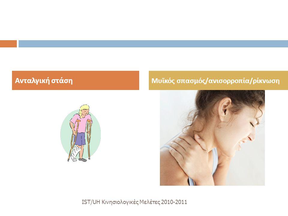 Ανταλγική στάση Μυϊκός σπασμός/ανισορροπία/ρίκνωση