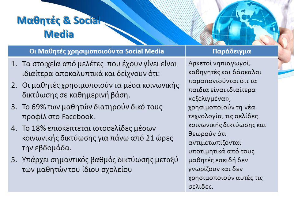 Οι Μαθητές χρησιμοποιούν τα Social Media