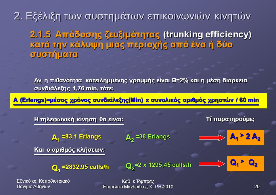2. Εξέλιξη των συστημάτων επικοινωνιών κινητών