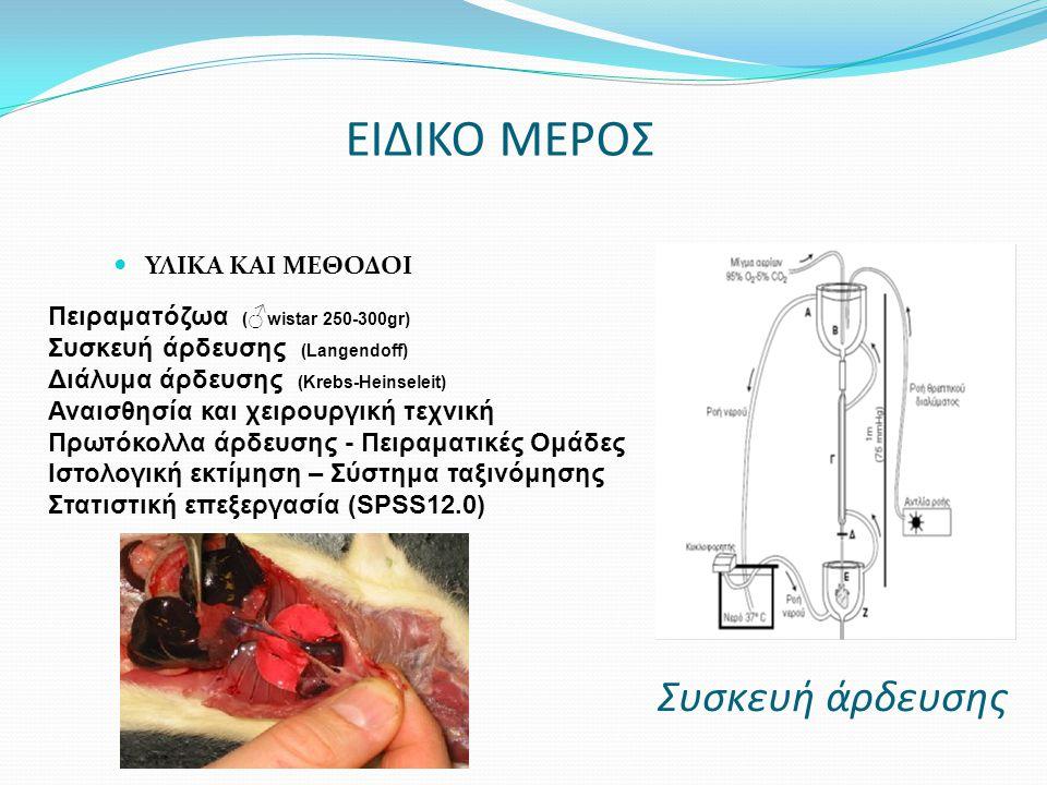 ΕΙΔΙΚΟ ΜΕΡΟΣ Συσκευή άρδευσης ΥΛΙΚΑ ΚΑΙ ΜΕΘΟΔΟΙ