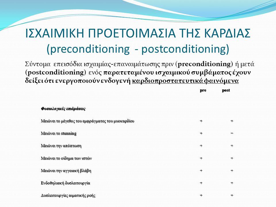 ΙΣΧΑΙΜΙΚΗ ΠΡΟΕΤΟΙΜΑΣΙΑ ΤΗΣ ΚΑΡΔΙΑΣ (preconditioning - postconditioning)