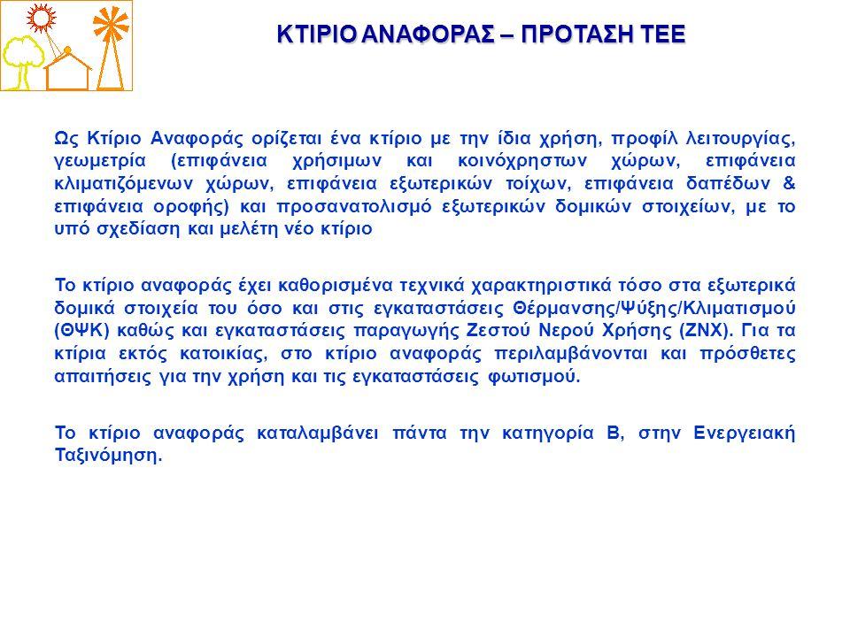 ΚΤΙΡΙΟ ΑΝΑΦΟΡΑΣ – ΠΡΟΤΑΣΗ ΤΕΕ