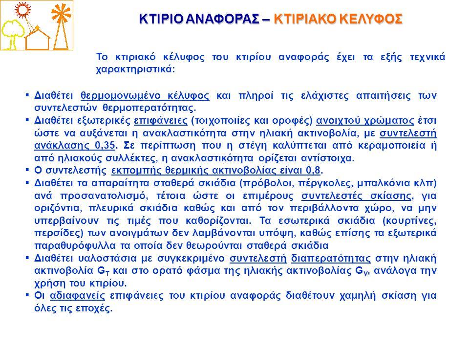 ΚΤΙΡΙΟ ΑΝΑΦΟΡΑΣ – ΚΤΙΡΙΑΚΟ ΚΕΛΥΦΟΣ