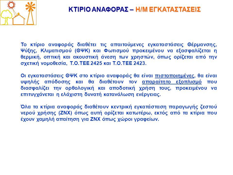 ΚΤΙΡΙΟ ΑΝΑΦΟΡΑΣ – Η/Μ ΕΓΚΑΤΑΣΤΑΣΕΙΣ