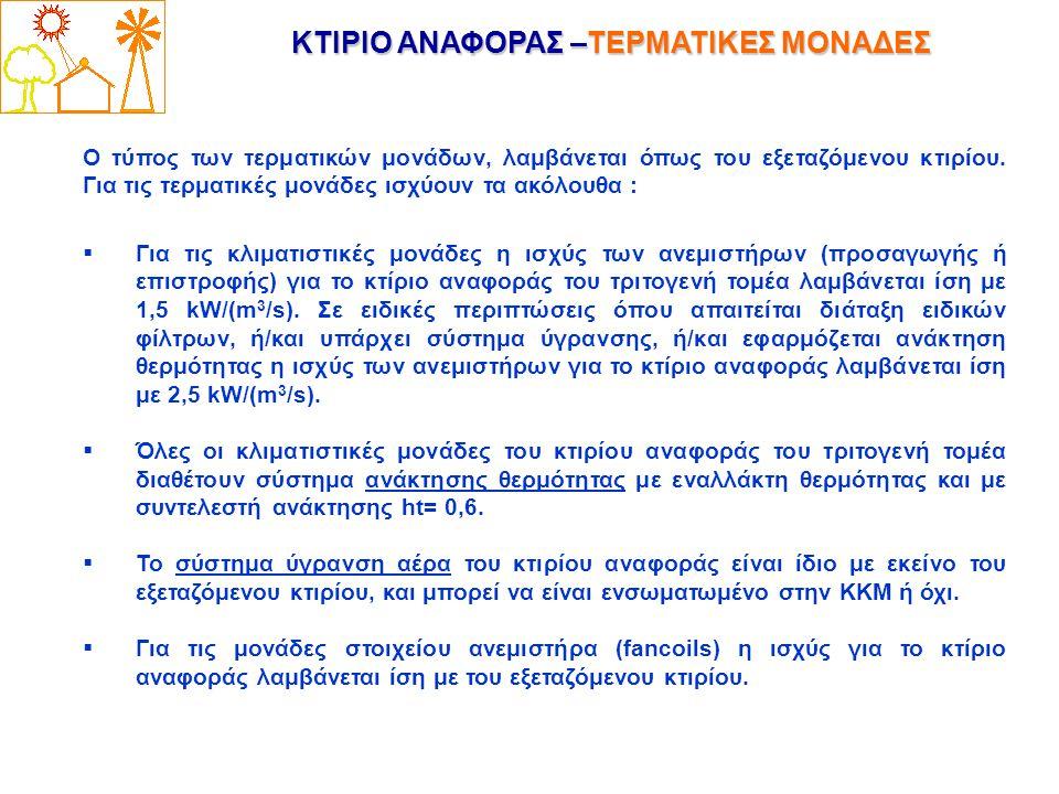 ΚΤΙΡΙΟ ΑΝΑΦΟΡΑΣ –ΤΕΡΜΑΤΙΚΕΣ ΜΟΝΑΔΕΣ