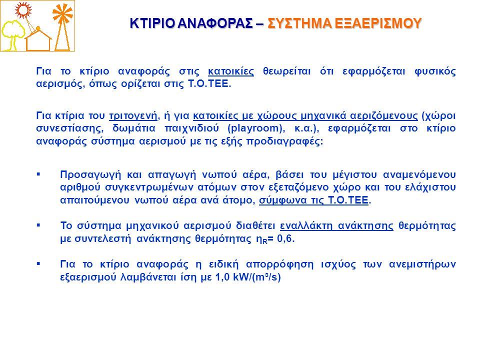 ΚΤΙΡΙΟ ΑΝΑΦΟΡΑΣ – ΣΥΣΤΗΜΑ ΕΞΑΕΡΙΣΜΟΥ