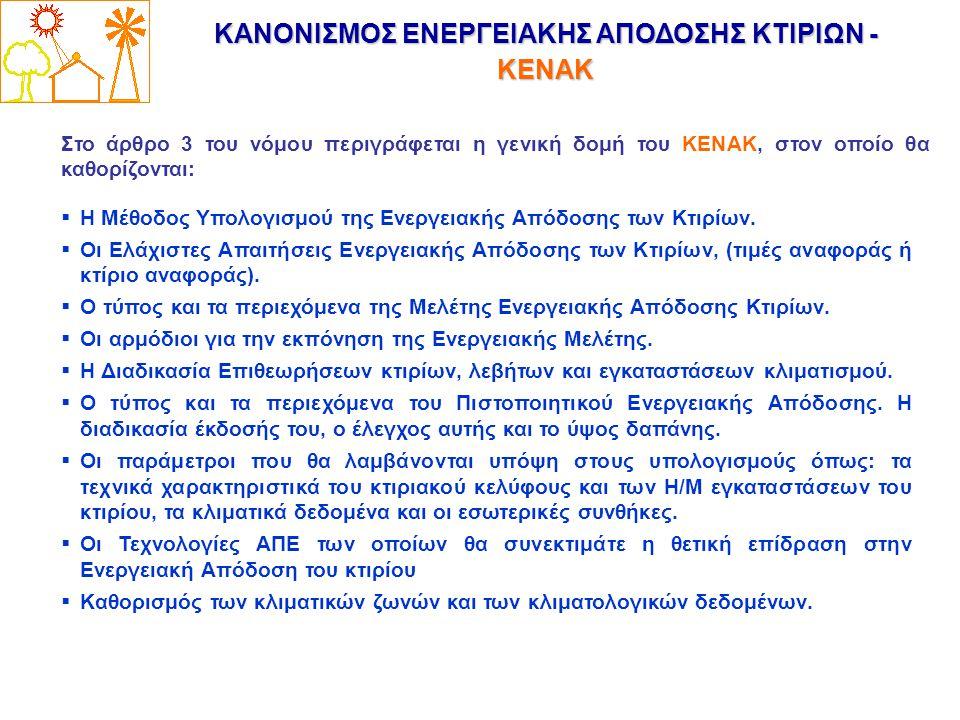 ΚΑΝΟΝΙΣΜΟΣ ΕΝΕΡΓΕΙΑΚΗΣ ΑΠΟΔΟΣΗΣ ΚΤΙΡΙΩΝ - ΚΕΝΑΚ